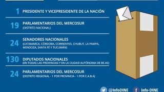 Justicia reconoce acompañamiento cívico  en las elecciones del 25 del Proyecto Obser. Bar
